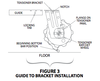 Dbci Commercial Door Installation Instructions Dbci